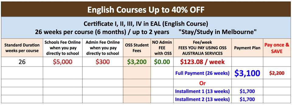 English Course Discount