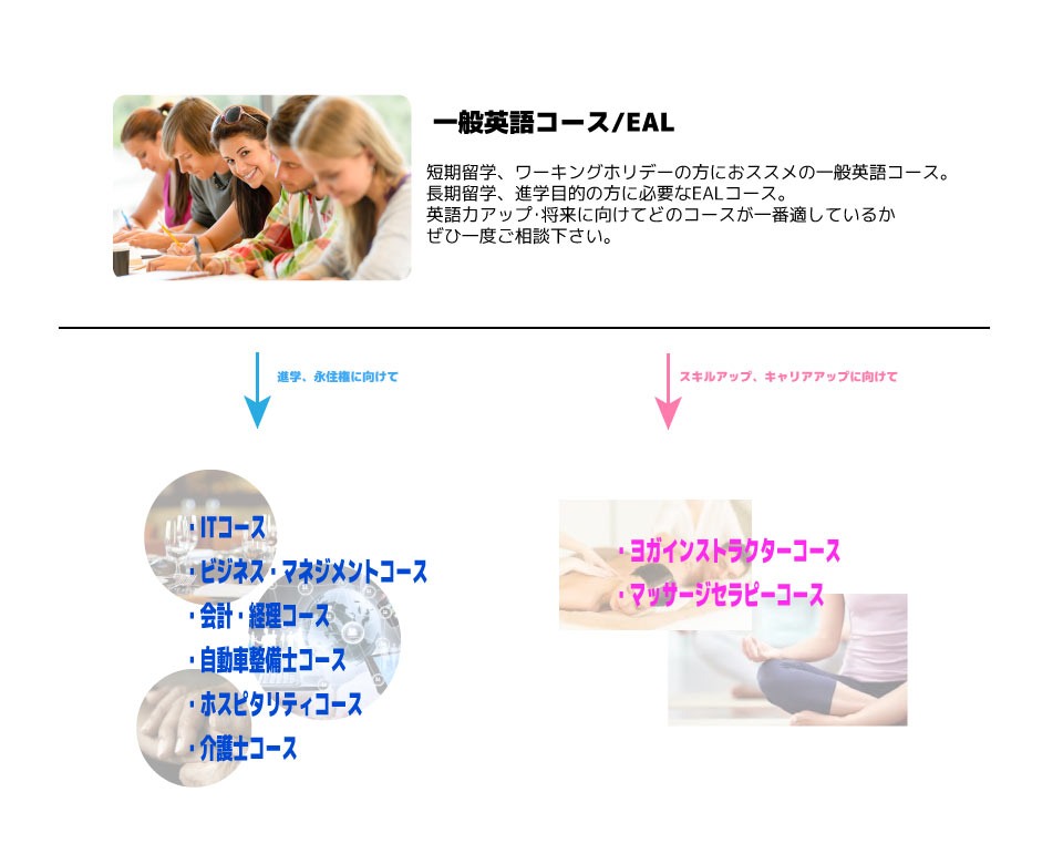 courseinfo2